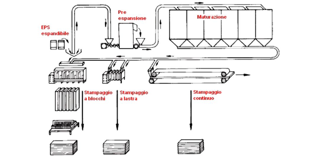 coibentazione-tetto-in-polistirene